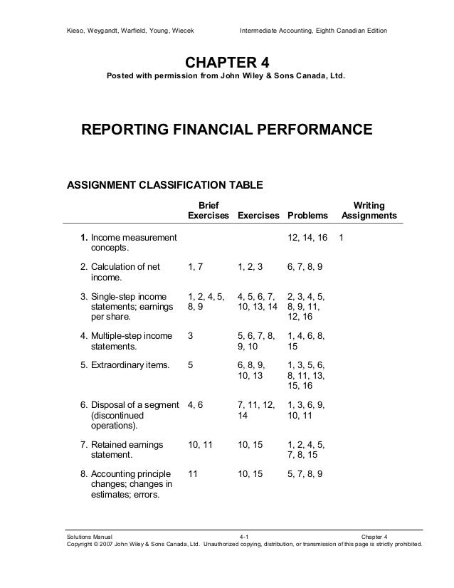 solution manual intermediate accounting chapter 13